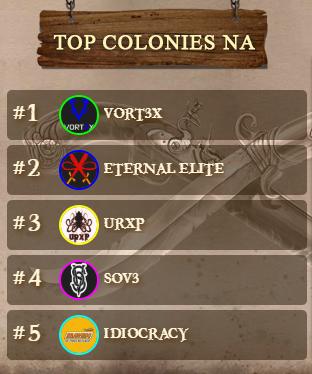 vort3x-top-atlas-company